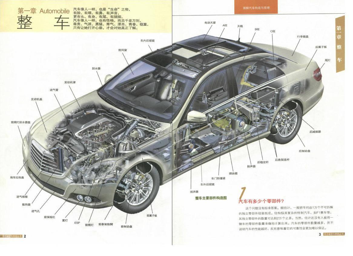 《全彩3d图解汽车构造及原理》--汽车为什么会跑【共6
