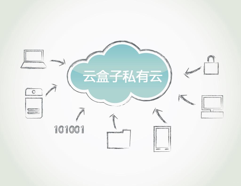 私有云,企业私有云存储