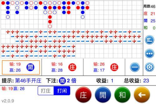 """""""中概""""风波影响香港 雨润食品四日跌三成"""