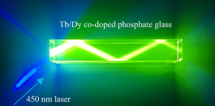 上海光机所可见光激光玻璃材料研究获进展