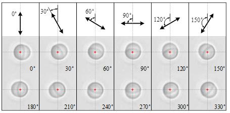图2 Janus微球的可控旋转