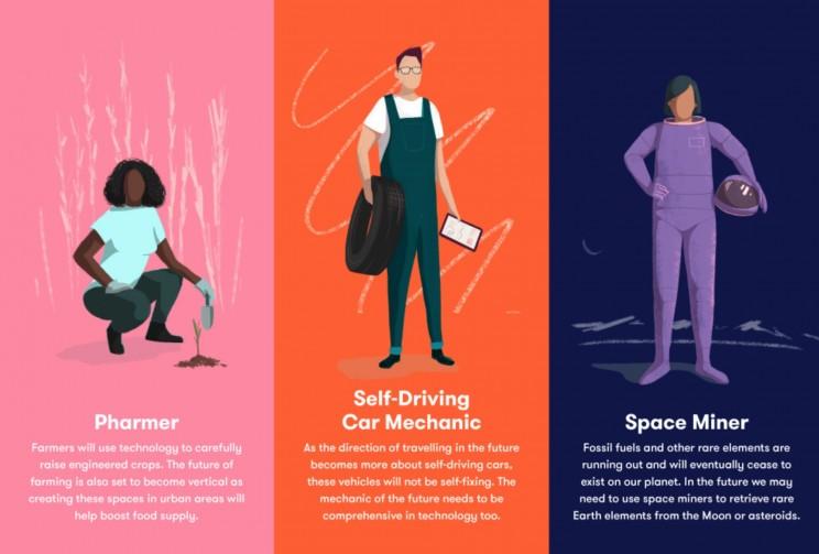 新兴技术崛起这15种未来工作离你不远了