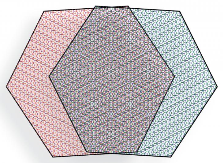 扭曲的二维材料实验发现电子的集体行为