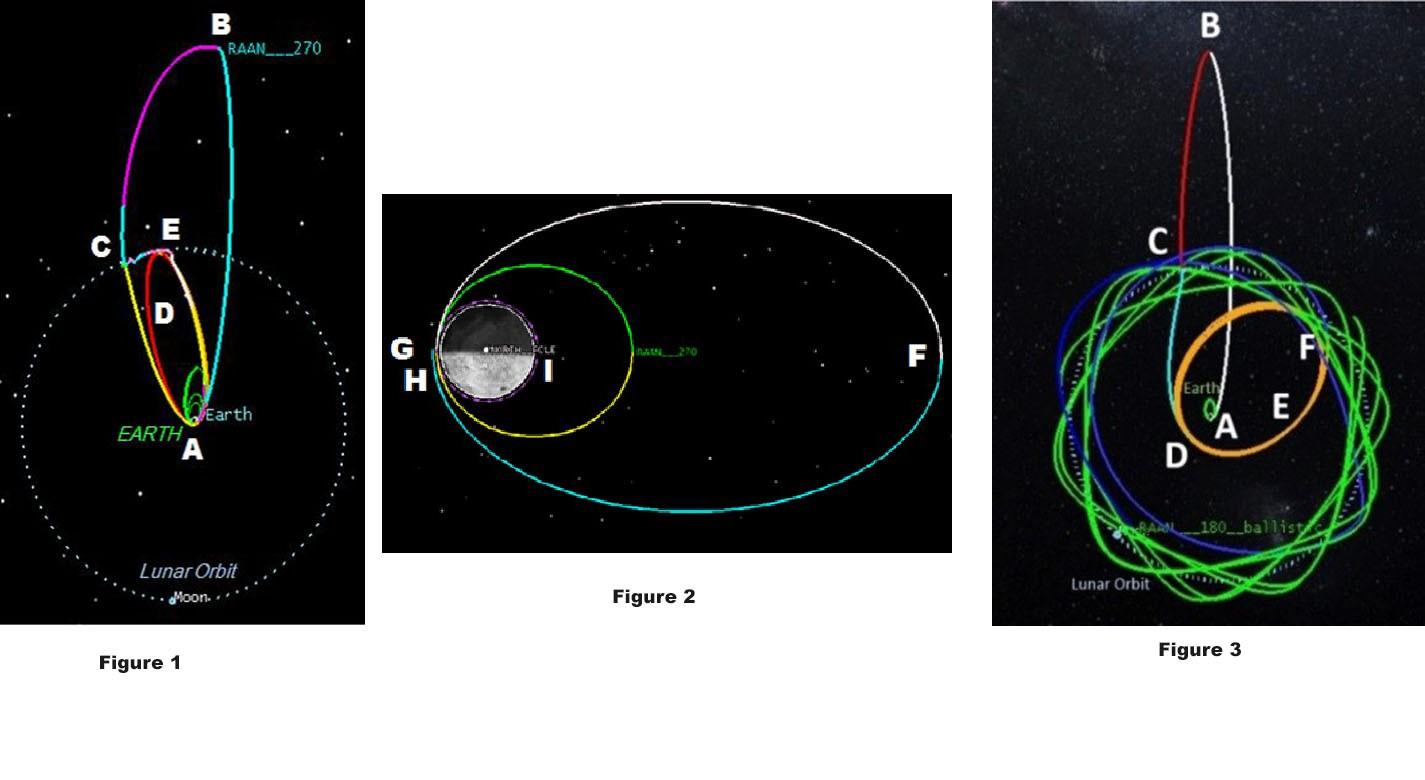 美国宇航局NASA已为一种登月新技术路线申请专利【10696423】