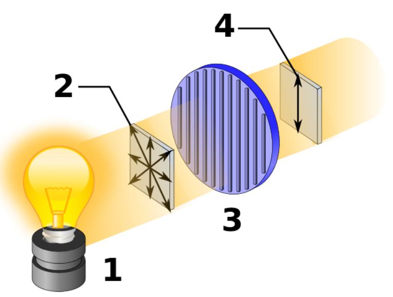 新型纳米光子平台:每秒可操纵偏振光万亿次