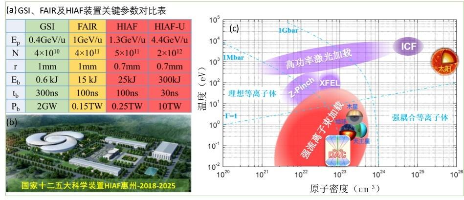 中国科研团队在高能量密度科学基础研究领域取得重要进展