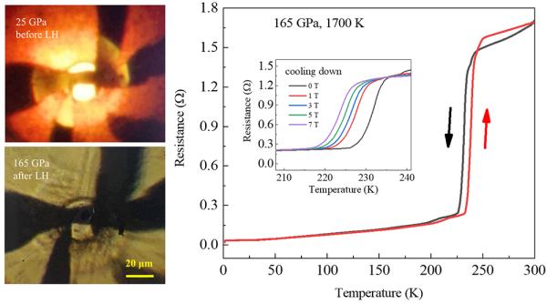 物理所在笼型富氢化物LaH10高温超导电性研究中取得进展