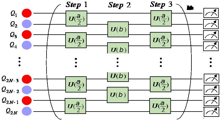 山西大学激光光谱研究所在量子计算和量子模拟领域取得重要进展