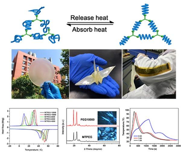 大连化物所研发出柔性相变储能材料膜并应用于可穿戴热管理器件
