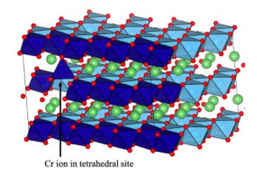 研究人员将富锂材料作为下一代电池的关键