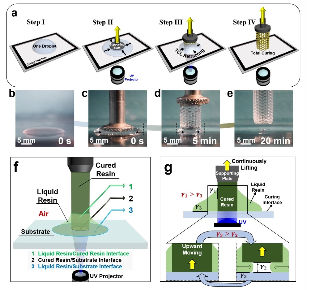 中国科学院化学所连续单墨滴3D打印研究获进展