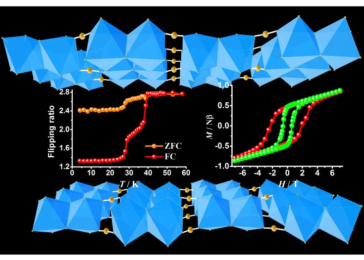 科研人员在二维自旋玻璃中发现大的磁滞效应