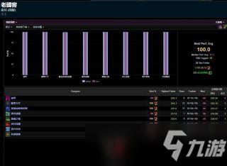 魔兽国际9.0消除术大秘境攻略怎样玩 定位及玩法心得介绍